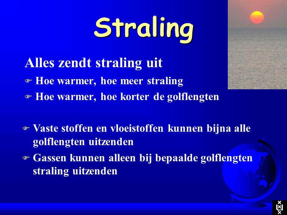 Straling Alles zendt straling uit F Hoe warmer, hoe meer straling F Hoe warmer, hoe korter de golflengten F Vaste stoffen en vloeistoffen kunnen bijna