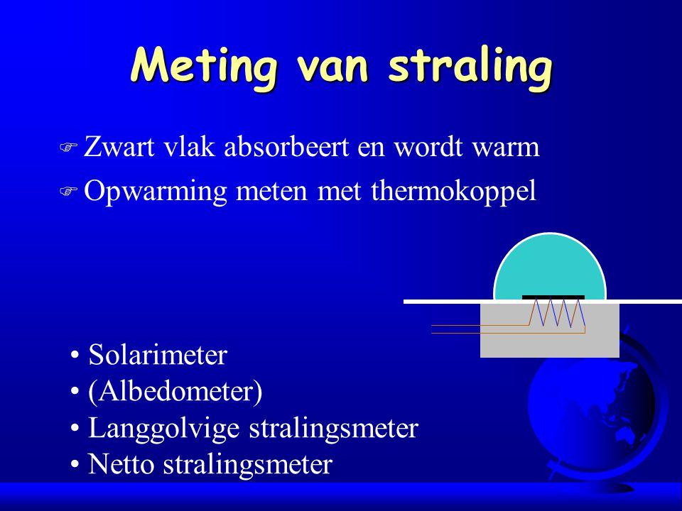 Meting van straling F Zwart vlak absorbeert en wordt warm F Opwarming meten met thermokoppel Solarimeter (Albedometer) Langgolvige stralingsmeter Nett