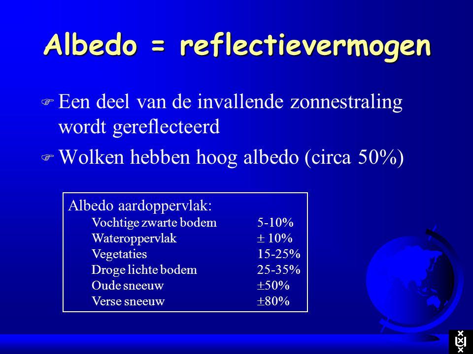 Albedo = reflectievermogen F Een deel van de invallende zonnestraling wordt gereflecteerd F Wolken hebben hoog albedo (circa 50%) Albedo aardoppervlak