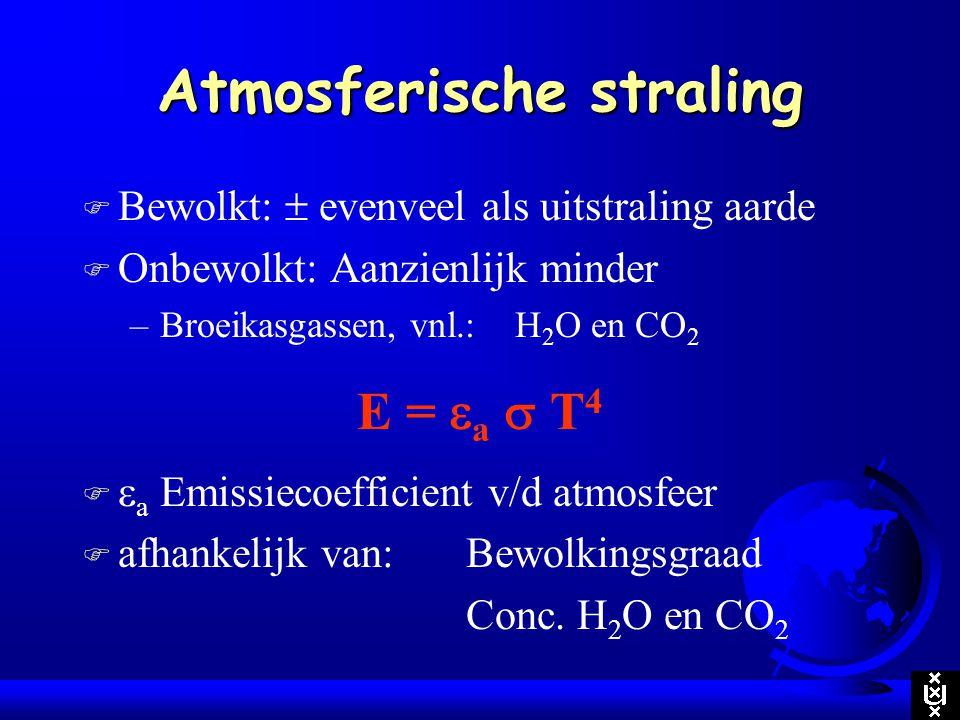 Atmosferische straling F Bewolkt:  evenveel als uitstraling aarde F Onbewolkt: Aanzienlijk minder –Broeikasgassen, vnl.: H 2 O en CO 2 E =  a  T 4