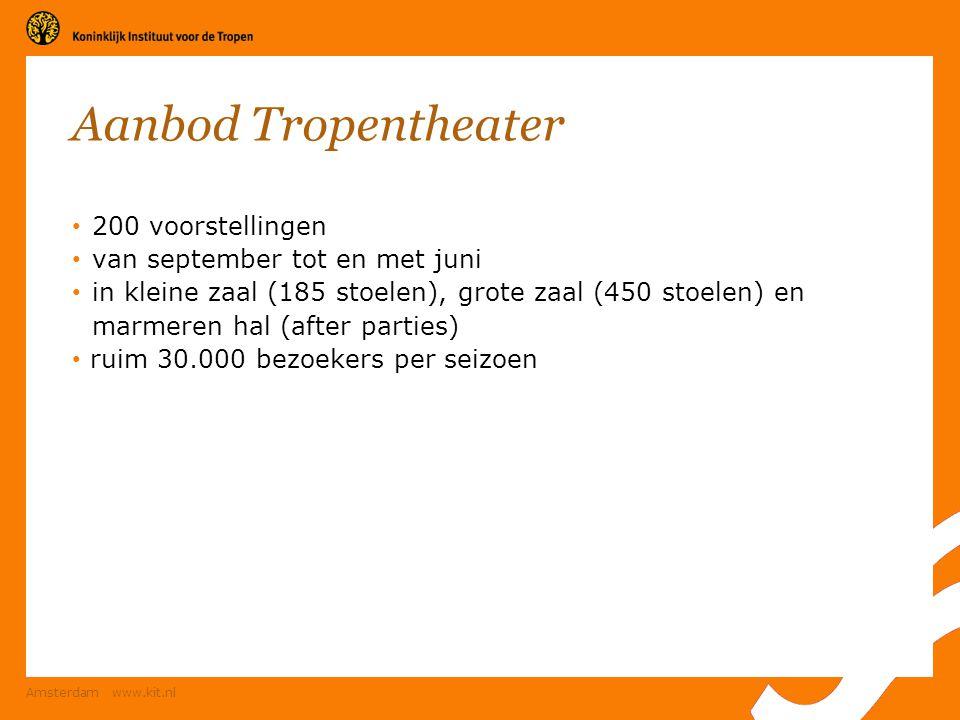 Amsterdam www.kit.nl Aanbod Tropentheater 200 voorstellingen van september tot en met juni in kleine zaal (185 stoelen), grote zaal (450 stoelen) en m