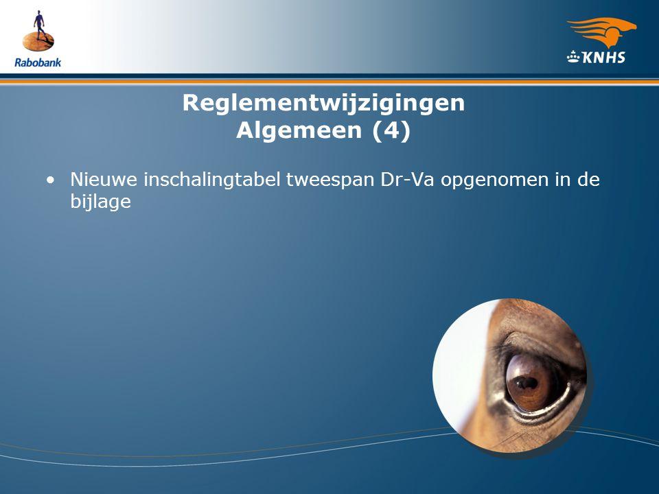 Reglementwijzigingen Algemeen (4) Nieuwe inschalingtabel tweespan Dr-Va opgenomen in de bijlage