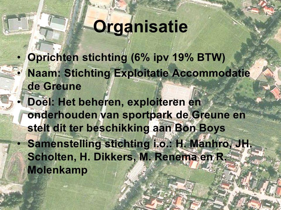 Organisatie Oprichten stichting (6% ipv 19% BTW) Naam: Stichting Exploitatie Accommodatie de Greune Doel: Het beheren, exploiteren en onderhouden van