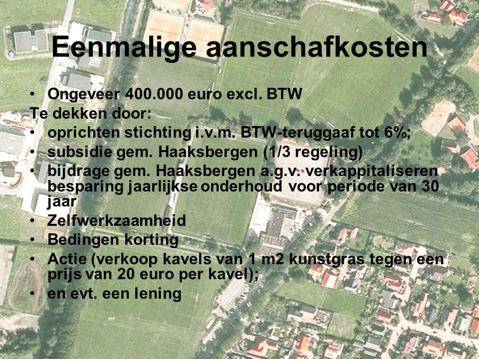 Eenmalige aanschafkosten Ongeveer 400.000 euro excl. BTW Te dekken door: oprichten stichting i.v.m. BTW-teruggaaf tot 6%; subsidie gem. Haaksbergen (1