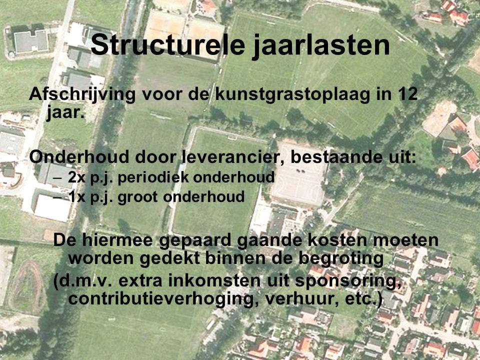 Structurele jaarlasten Afschrijving voor de kunstgrastoplaag in 12 jaar. Onderhoud door leverancier, bestaande uit: –2x p.j. periodiek onderhoud –1x p