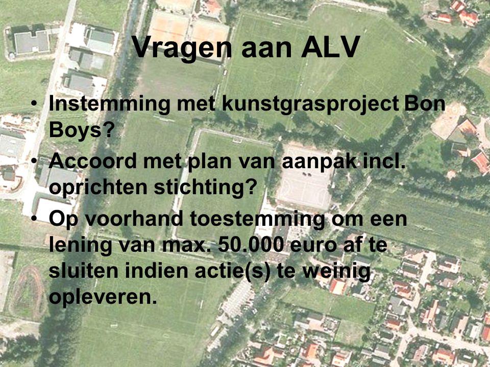 Vragen aan ALV Instemming met kunstgrasproject Bon Boys? Accoord met plan van aanpak incl. oprichten stichting? Op voorhand toestemming om een lening