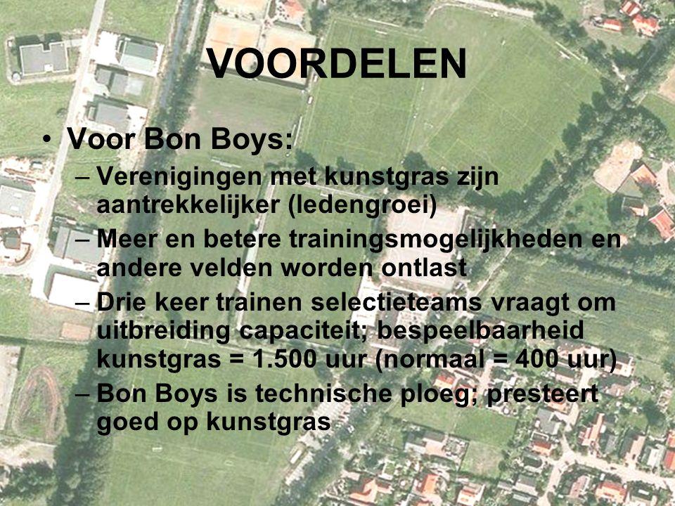 VOORDELEN Voor Bon Boys: –Verenigingen met kunstgras zijn aantrekkelijker (ledengroei) –Meer en betere trainingsmogelijkheden en andere velden worden