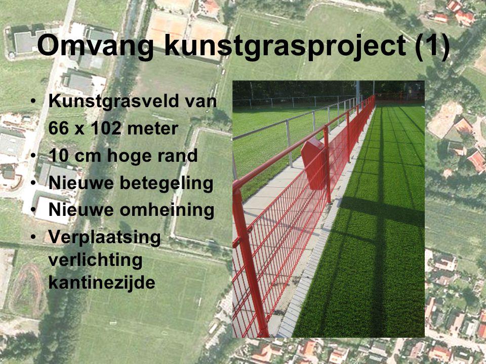 Omvang kunstgrasproject (1) Kunstgrasveld van 66 x 102 meter 10 cm hoge rand Nieuwe betegeling Nieuwe omheining Verplaatsing verlichting kantinezijde