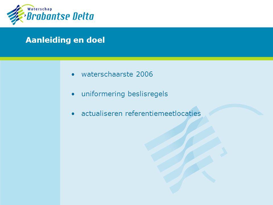 Aanleiding en doel waterschaarste 2006 uniformering beslisregels actualiseren referentiemeetlocaties