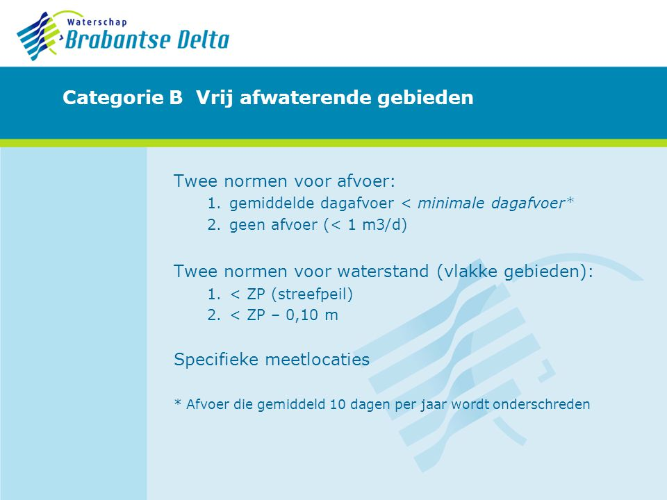 Categorie BVrij afwaterende gebieden Twee normen voor afvoer: 1.gemiddelde dagafvoer < minimale dagafvoer* 2.geen afvoer (< 1 m3/d) Twee normen voor waterstand (vlakke gebieden): 1.< ZP (streefpeil) 2.< ZP – 0,10 m Specifieke meetlocaties * Afvoer die gemiddeld 10 dagen per jaar wordt onderschreden