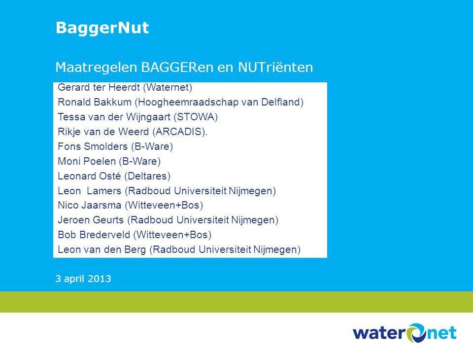 BaggerNut Maatregelen BAGGERen en NUTriënten 3 april 2013 Gerard ter Heerdt (Waternet) Ronald Bakkum (Hoogheemraadschap van Delfland) Tessa van der Wijngaart (STOWA) Rikje van de Weerd (ARCADIS).