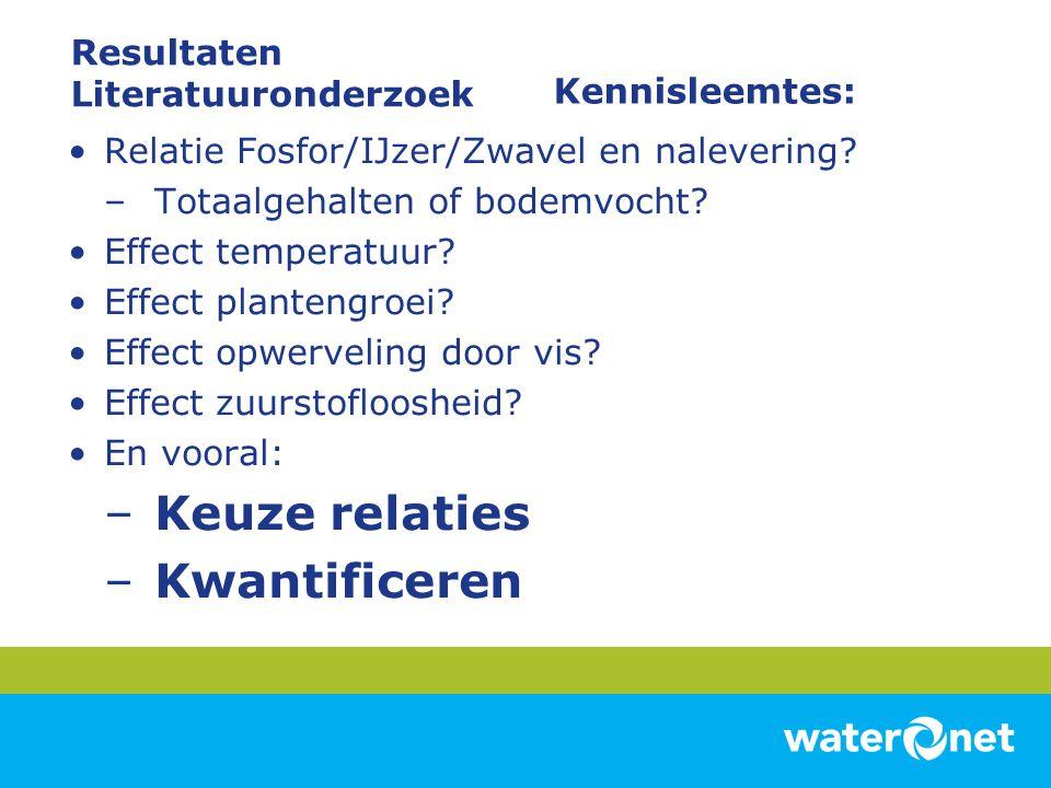 Kennisleemtes: Relatie Fosfor/IJzer/Zwavel en nalevering? –Totaalgehalten of bodemvocht? Effect temperatuur? Effect plantengroei? Effect opwerveling d