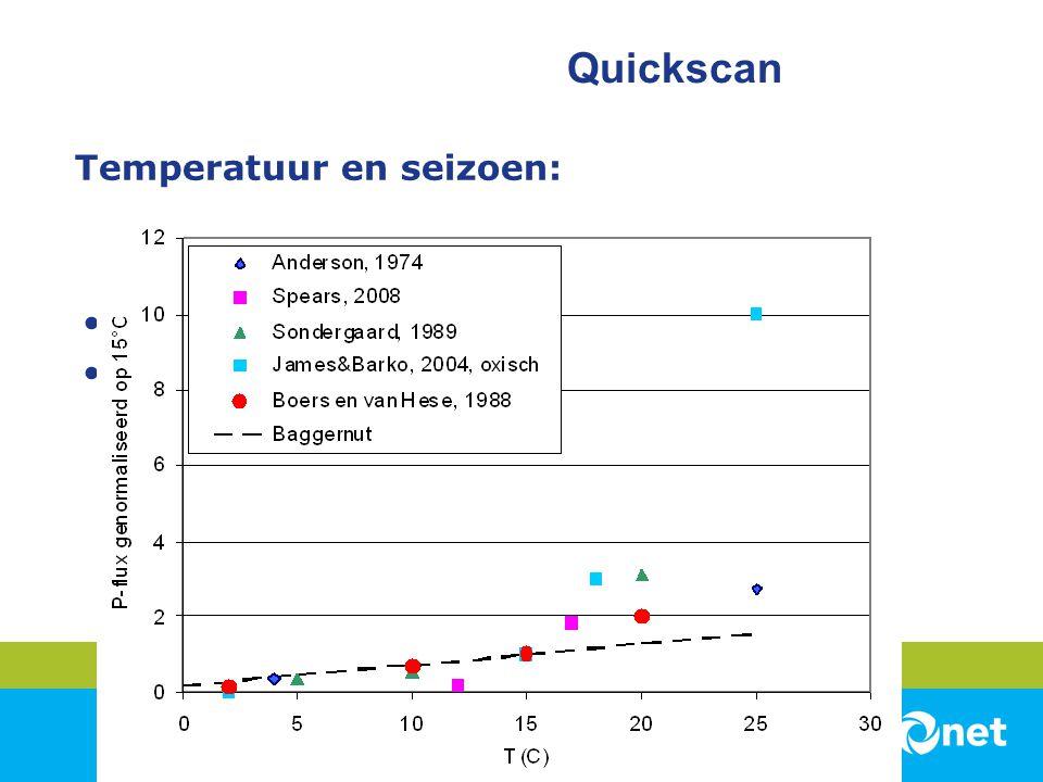 Temperatuur en seizoen: Quickscan Op basis van literatuur Op basis van experimenten