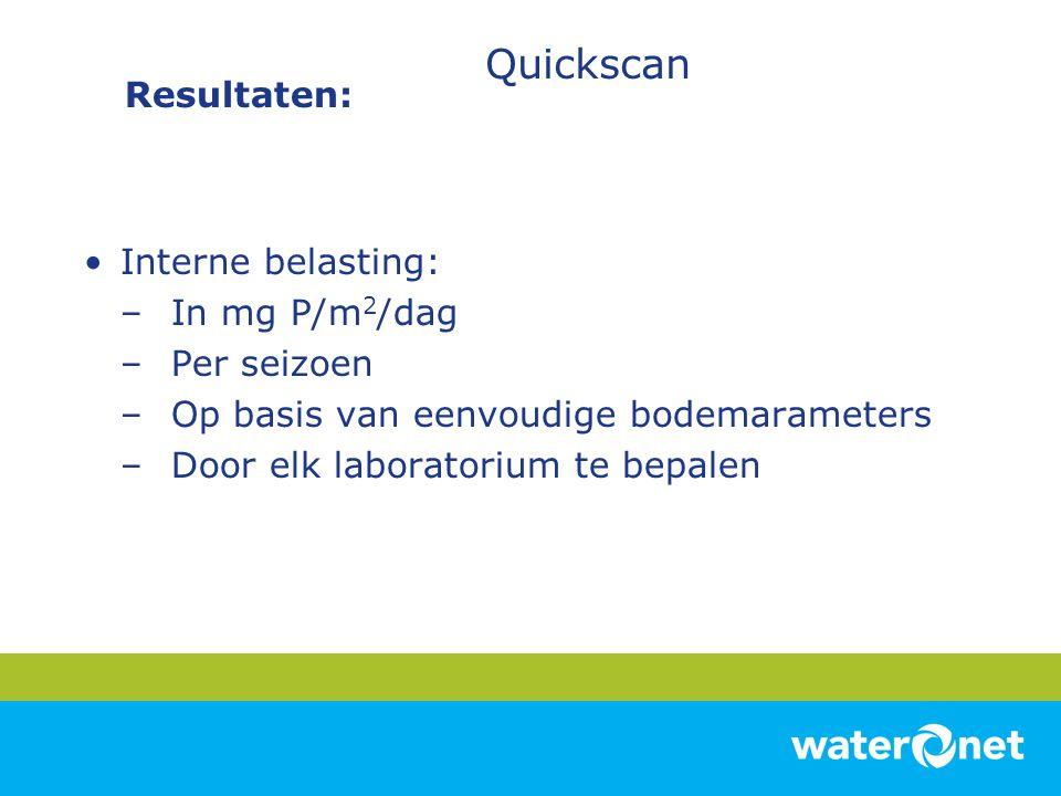 Resultaten: Interne belasting: –In mg P/m 2 /dag –Per seizoen –Op basis van eenvoudige bodemarameters –Door elk laboratorium te bepalen Quickscan