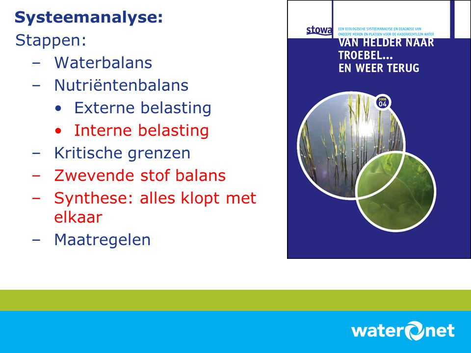 Systeemanalyse: Stappen: –Waterbalans –Nutriëntenbalans Externe belasting Interne belasting –Kritische grenzen –Zwevende stof balans –Synthese: alles