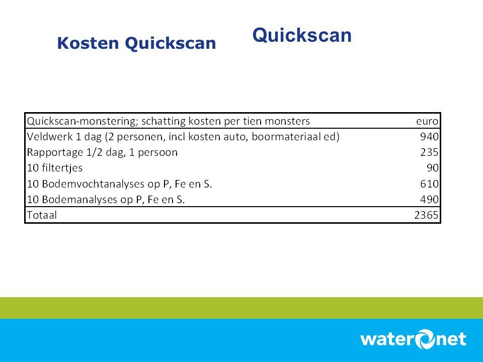 Kosten Quickscan Quickscan