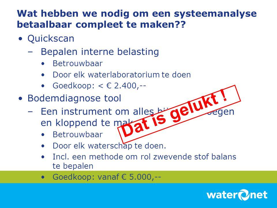 Wat hebben we nodig om een systeemanalyse betaalbaar compleet te maken?? Quickscan –Bepalen interne belasting Betrouwbaar Door elk waterlaboratorium t