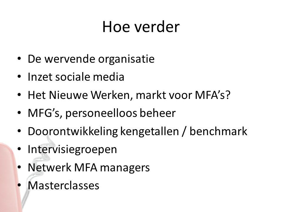 Hoe verder De wervende organisatie Inzet sociale media Het Nieuwe Werken, markt voor MFA's.