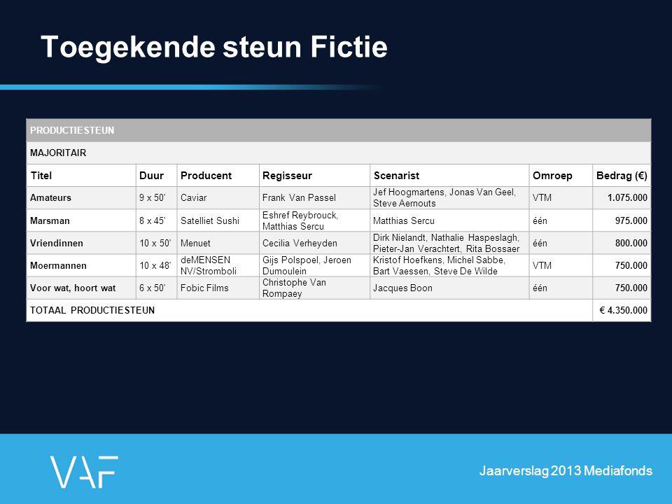 Toegekende steun Fictie Jaarverslag 2013 Mediafonds PRODUCTIESTEUN MAJORITAIR TitelDuurProducentRegisseurScenaristOmroepBedrag (€) Amateurs9 x 50'Cavi