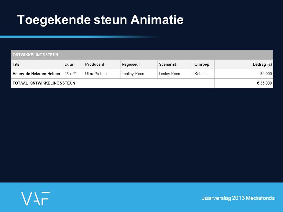 Toegekende steun Animatie Jaarverslag 2013 Mediafonds ONTWIKKELINGSSTEUN TitelDuurProducentRegisseurScenaristOmroepBedrag (€) Henny de Heks en Helmer2