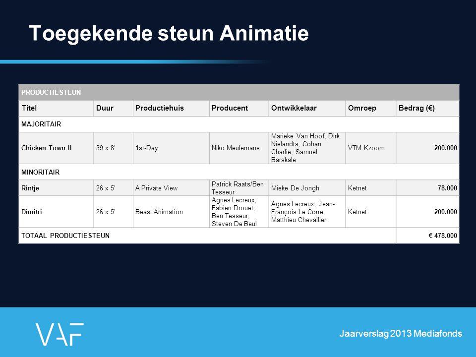 Toegekende steun Animatie Jaarverslag 2013 Mediafonds PRODUCTIESTEUN TitelDuurProductiehuisProducentOntwikkelaarOmroepBedrag (€) MAJORITAIR Chicken To