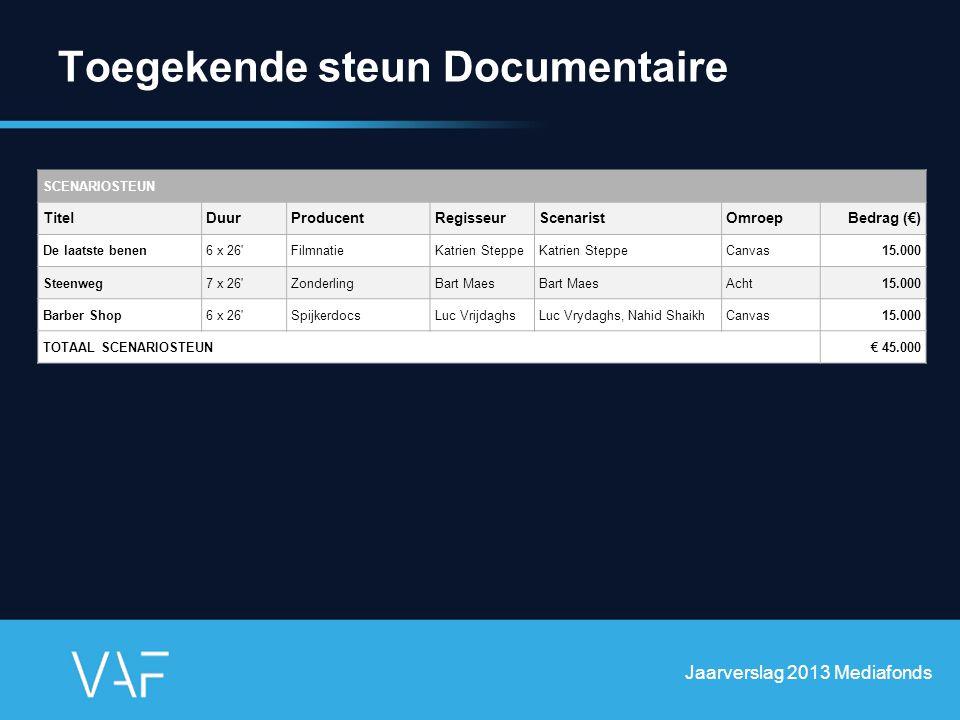 Toegekende steun Documentaire Jaarverslag 2013 Mediafonds SCENARIOSTEUN TitelDuurProducentRegisseurScenaristOmroepBedrag (€) De laatste benen6 x 26'Fi