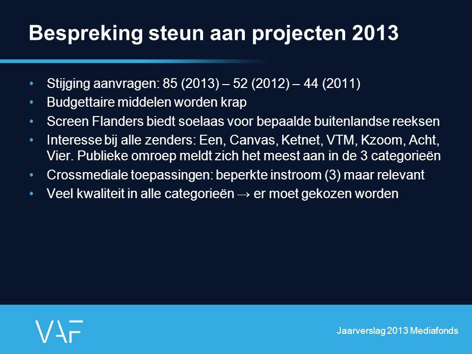 Bespreking steun aan projecten 2013 Stijging aanvragen: 85 (2013) – 52 (2012) – 44 (2011) Budgettaire middelen worden krap Screen Flanders biedt soela