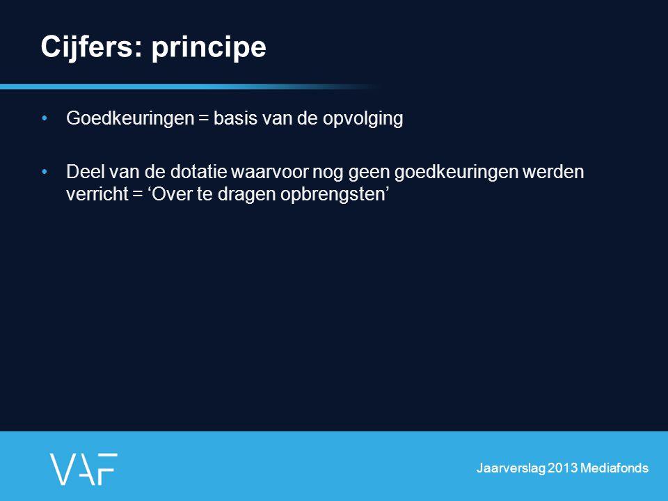 Cijfers: principe Goedkeuringen = basis van de opvolging Deel van de dotatie waarvoor nog geen goedkeuringen werden verricht = 'Over te dragen opbreng