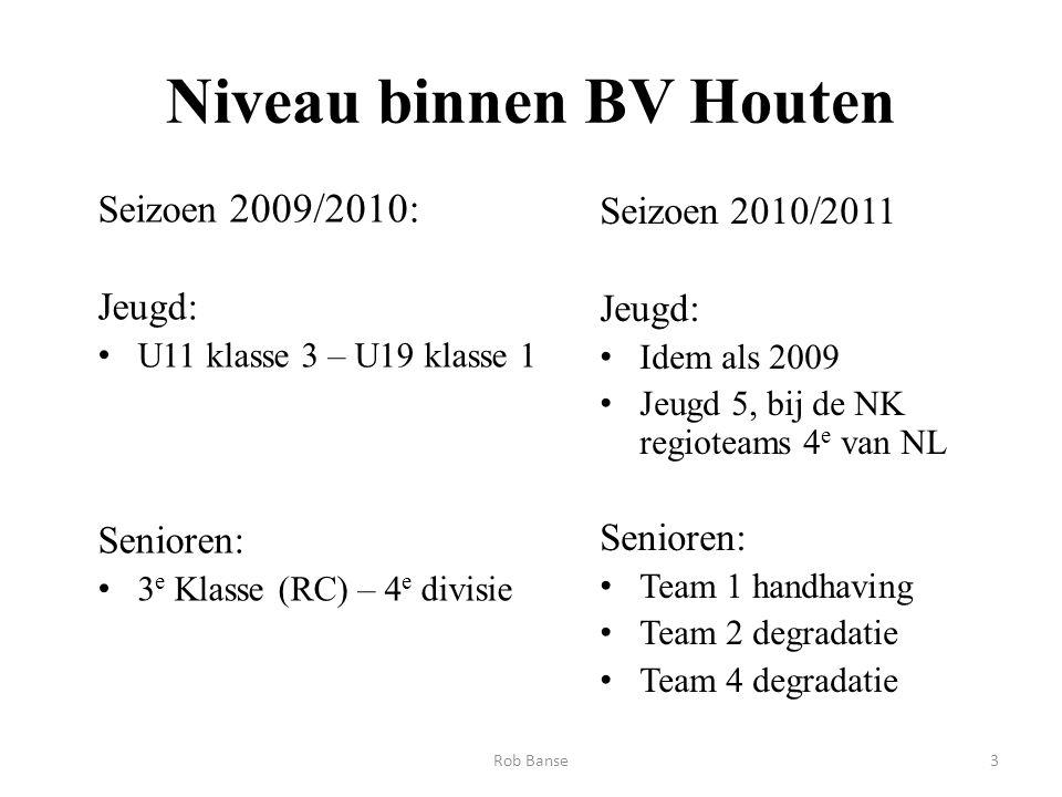 Niveau binnen BV Houten Seizoen 2009/2010: Jeugd: U11 klasse 3 – U19 klasse 1 Senioren: 3 e Klasse (RC) – 4 e divisie Seizoen 2010/2011 Jeugd: Idem als 2009 Jeugd 5, bij de NK regioteams 4 e van NL Senioren: Team 1 handhaving Team 2 degradatie Team 4 degradatie 3Rob Banse