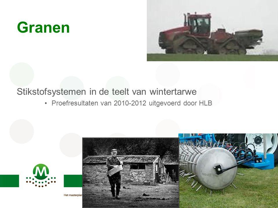 Granen Stikstofsystemen in de teelt van wintertarwe Proefresultaten van 2010-2012 uitgevoerd door HLB 2