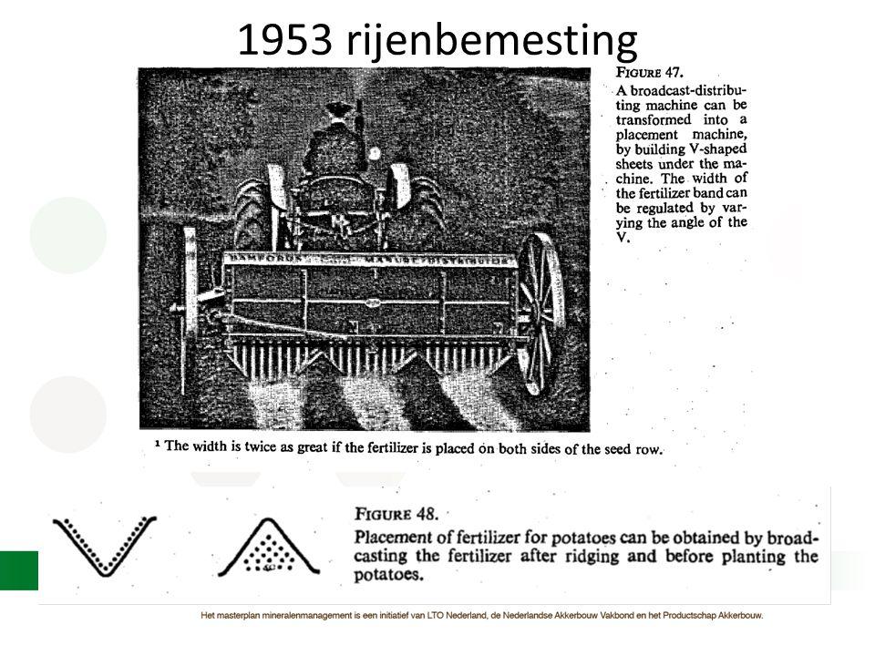 1953 rijenbemesting
