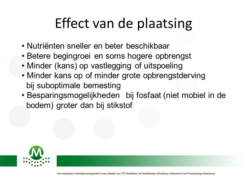 Effect van de plaatsing Nutriënten sneller en beter beschikbaar Betere begingroei en soms hogere opbrengst Minder (kans) op vastlegging of uitspoeling