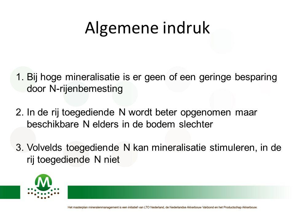 Algemene indruk 1.Bij hoge mineralisatie is er geen of een geringe besparing door N-rijenbemesting 2.In de rij toegediende N wordt beter opgenomen maa