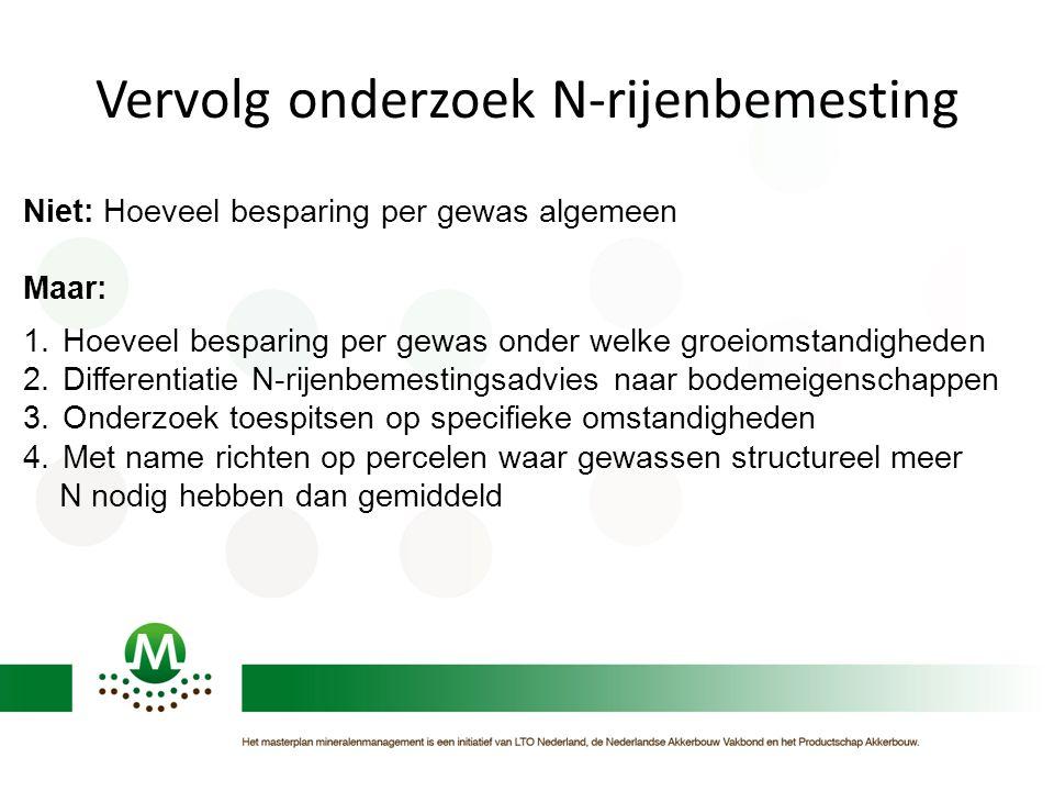 Vervolg onderzoek N-rijenbemesting Niet: Hoeveel besparing per gewas algemeen Maar: 1.Hoeveel besparing per gewas onder welke groeiomstandigheden 2.Di