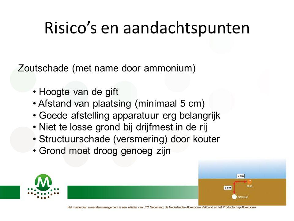 Risico's en aandachtspunten Zoutschade (met name door ammonium) Hoogte van de gift Afstand van plaatsing (minimaal 5 cm) Goede afstelling apparatuur e