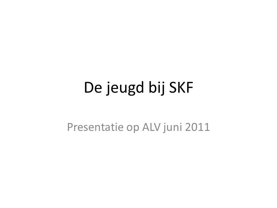 De jeugd bij SKF Presentatie op ALV juni 2011