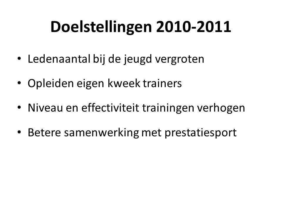 Doelstellingen 2010-2011 Ledenaantal bij de jeugd vergroten Opleiden eigen kweek trainers Niveau en effectiviteit trainingen verhogen Betere samenwerk