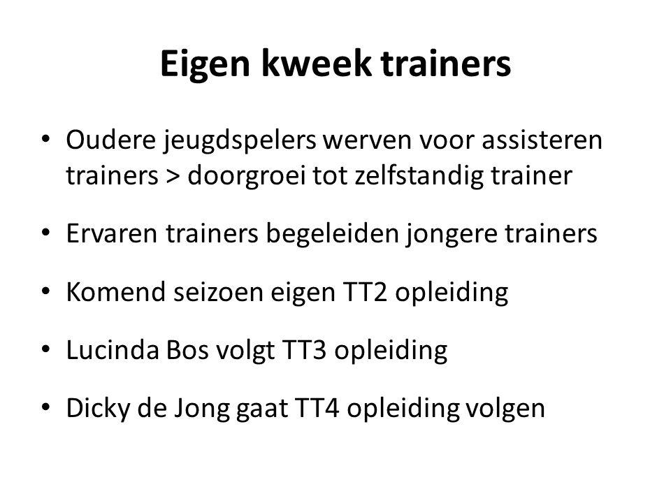Eigen kweek trainers Oudere jeugdspelers werven voor assisteren trainers > doorgroei tot zelfstandig trainer Ervaren trainers begeleiden jongere train