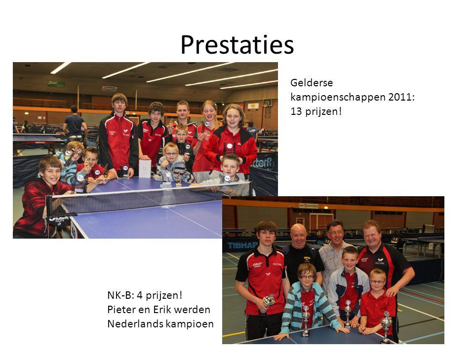 Prestaties Gelderse kampioenschappen 2011: 13 prijzen! NK-B: 4 prijzen! Pieter en Erik werden Nederlands kampioen