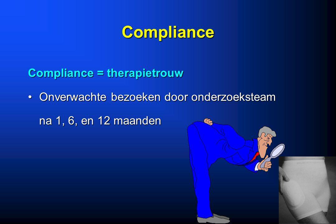Compliance Compliance = therapietrouw Onverwachte bezoeken door onderzoeksteamOnverwachte bezoeken door onderzoeksteam na 1, 6, en 12 maanden