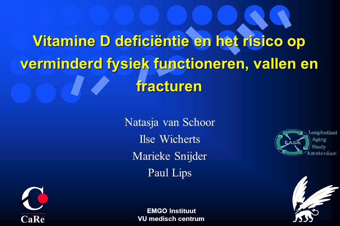 C CaRe Vitamine D deficiëntie en het risico op verminderd fysiek functioneren, vallen en fracturen EMGO Instituut VU medisch centrum Natasja van Schoo