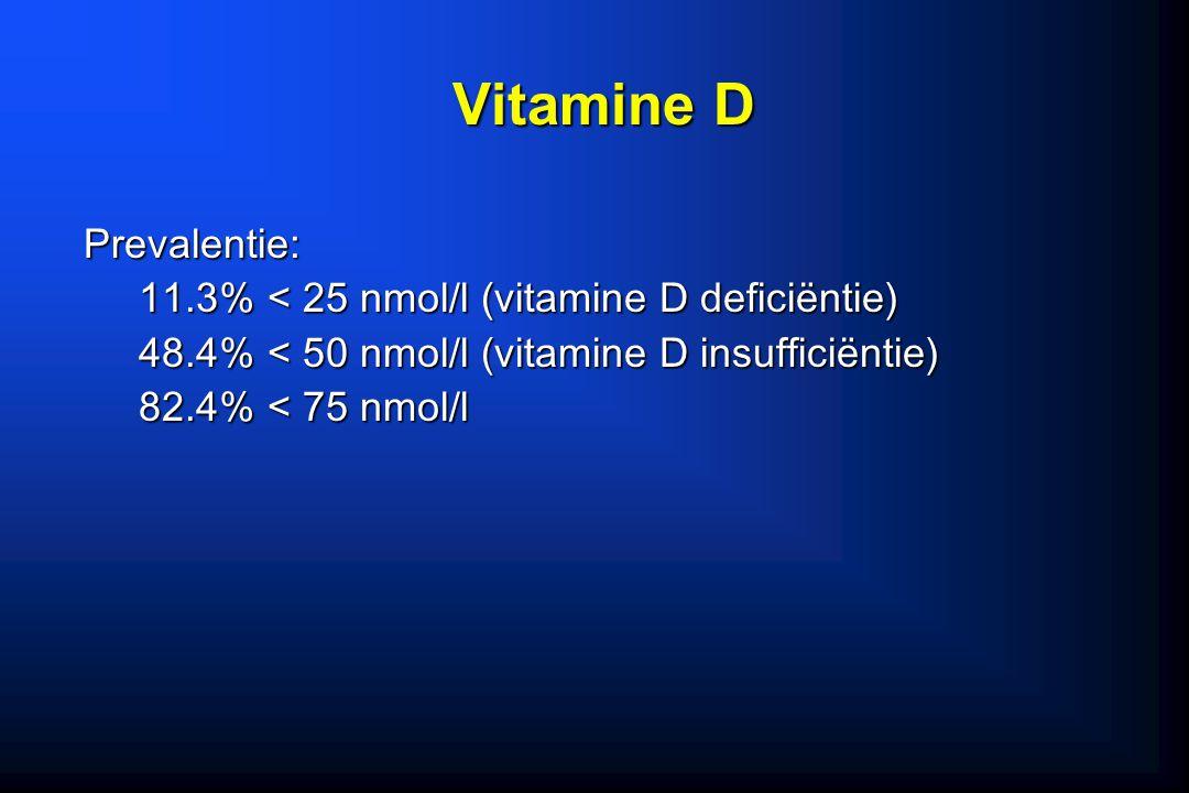 Vitamine D Prevalentie: Prevalentie: 11.3% < 25 nmol/l (vitamine D deficiëntie) 11.3% < 25 nmol/l (vitamine D deficiëntie) 48.4% < 50 nmol/l (vitamine