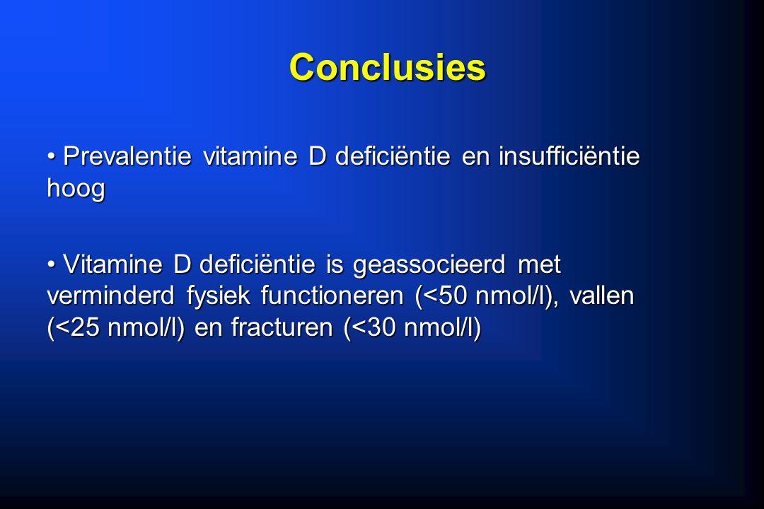 Conclusies Prevalentie vitamine D deficiëntie en insufficiëntie hoog Prevalentie vitamine D deficiëntie en insufficiëntie hoog Vitamine D deficiëntie