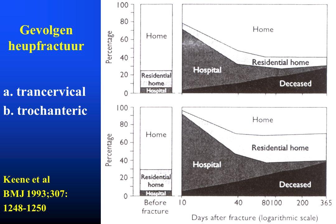Gevolgen heupfractuur a. trancervical b. trochanteric Keene et al BMJ 1993;307: 1248-1250