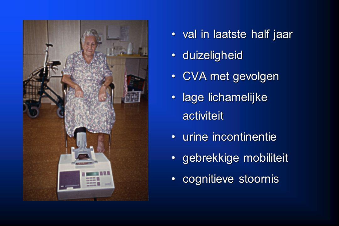 val in laatste half jaarval in laatste half jaar duizeligheidduizeligheid CVA met gevolgenCVA met gevolgen lage lichamelijke activiteitlage lichamelij