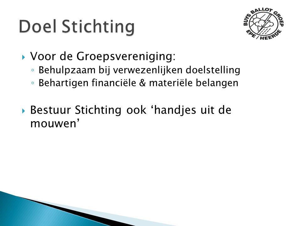  Voor de Groepsvereniging: ◦ Behulpzaam bij verwezenlijken doelstelling ◦ Behartigen financiële & materiële belangen  Bestuur Stichting ook 'handjes uit de mouwen'