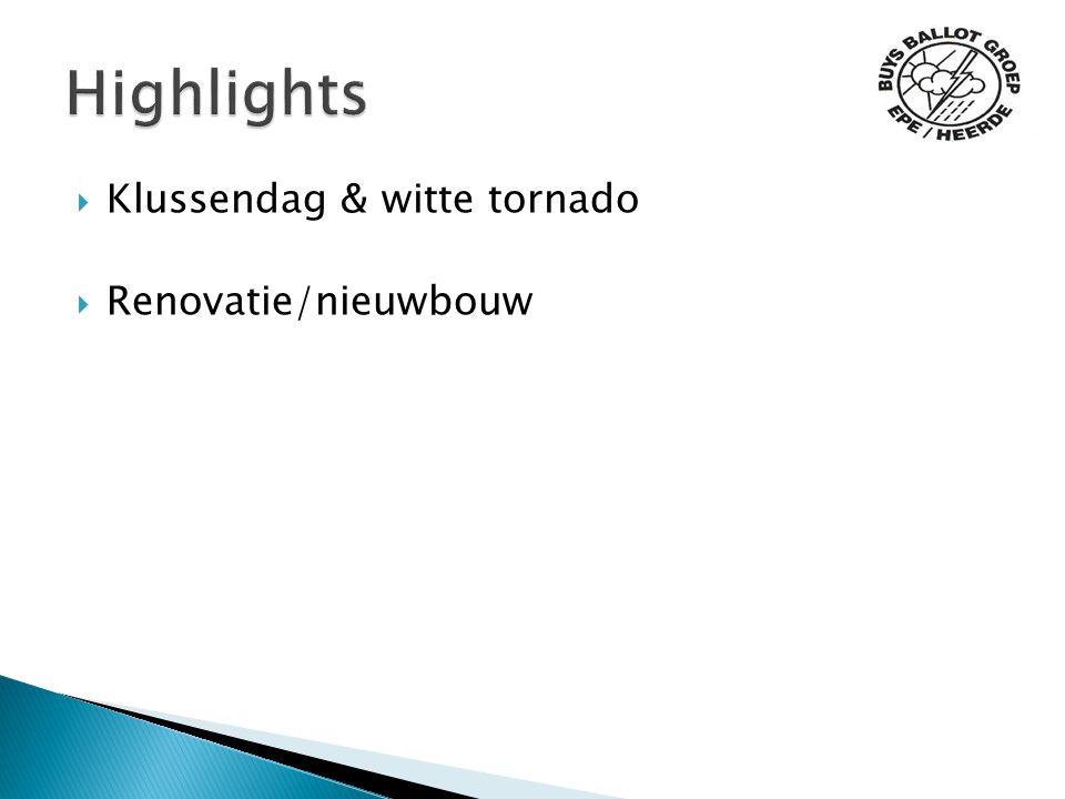  Klussendag & witte tornado  Renovatie/nieuwbouw