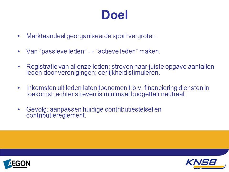"""Marktaandeel georganiseerde sport vergroten. Van """"passieve leden"""" → """"actieve leden"""" maken. Registratie van al onze leden; streven naar juiste opgave a"""