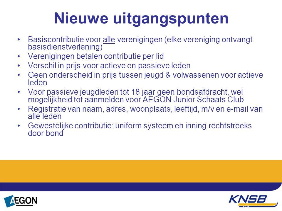 Basiscontributie voor alle verenigingen (elke vereniging ontvangt basisdienstverlening) Verenigingen betalen contributie per lid Verschil in prijs voo