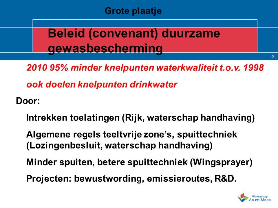 3 2010 95% minder knelpunten waterkwaliteit t.o.v. 1998 ook doelen knelpunten drinkwater Door: Intrekken toelatingen (Rijk, waterschap handhaving) Alg